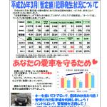 平成26年4月11日地域安全対策ニュース 暫定犯罪発生状況