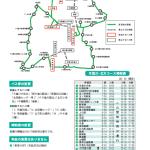 木曽川・北方コース